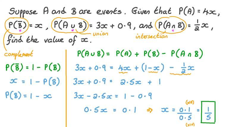 Utiliser la formule de la probabilité d'une réunion pour déterminer une inconnue