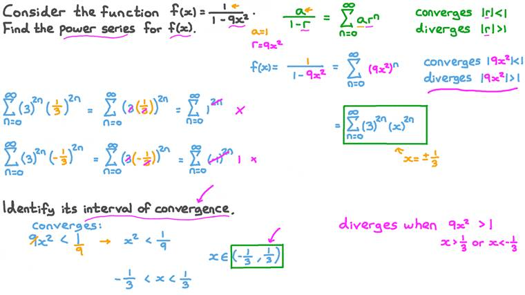 Determining the Interval of Convergence for a Rational Functions' Power Series