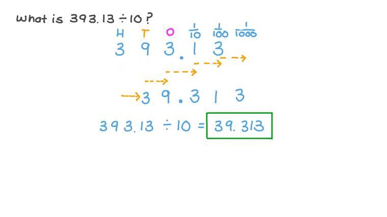 Dividing Decimals by 10