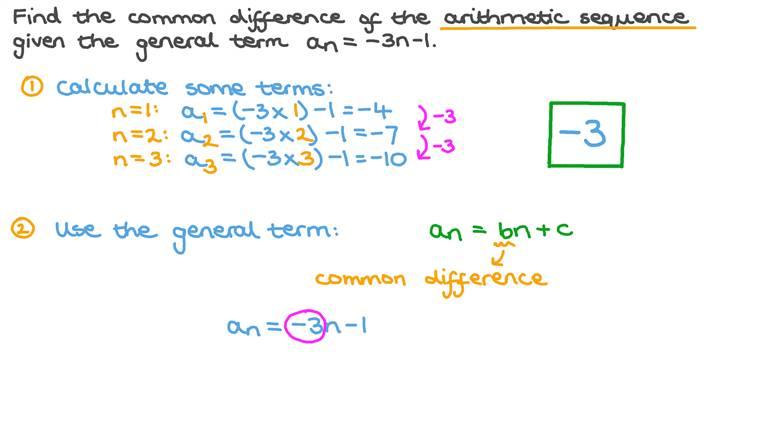 Calcul de la raison d'une suite arithmétique à partir de son terme général