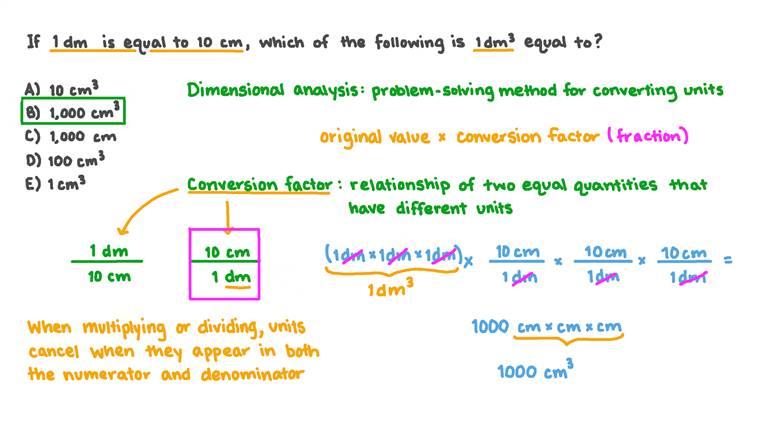 Réaliser une analyse dimensionnelle sur une unité au cube
