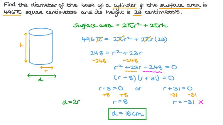 Finding the Height of a Cylinder given Its Total Surface Area and Its Base Diameter