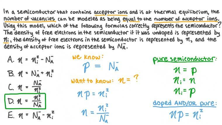 Expression de la densité d'électrons libres dans un semi-conducteur dopé avec des accepteurs d'électrons