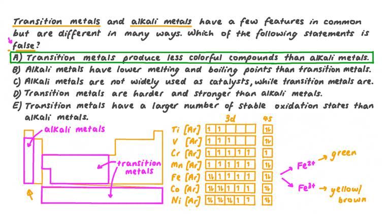 Comparer les propriétés des métaux alcalins avec celles des métaux de transition
