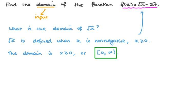 Détermination du domaine de définition d'une fonction racine carrée