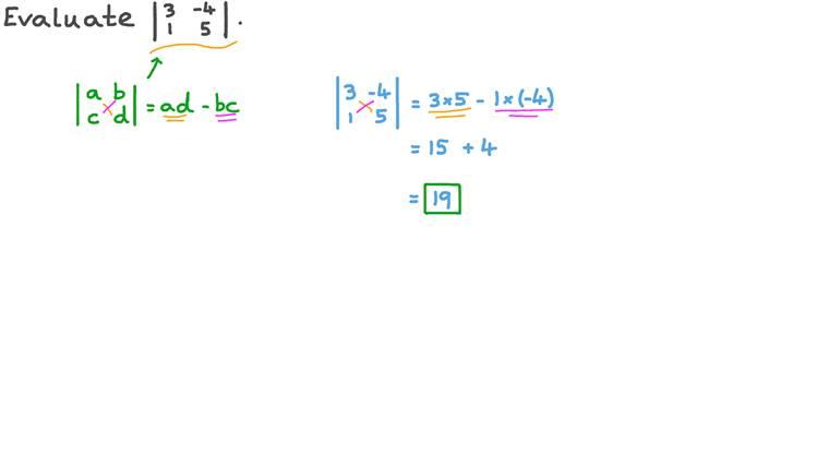 Evaluating a 2 × 2 Determinant