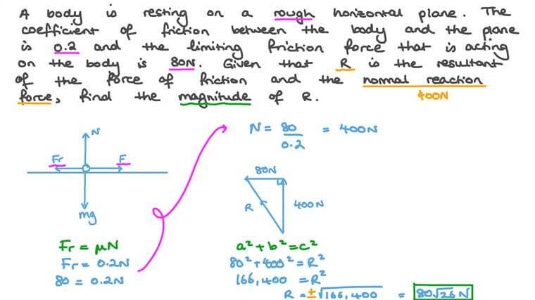 Détermination de la résultante de la force de frottement et de la réaction normale agissant sur un corps en équilibre