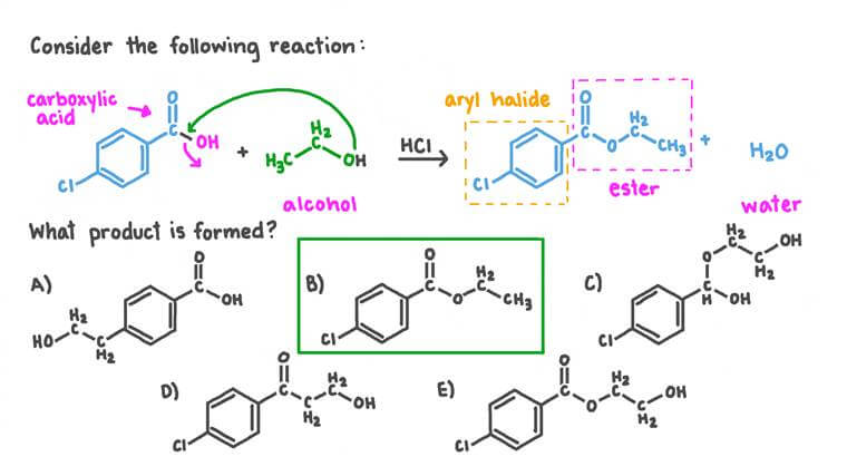 Déterminer le produit de la réaction entre l'acide 4-chlorobenzoïque et l'éthanol