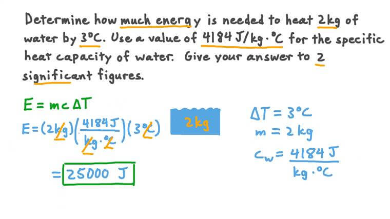 Calculating the Energy Needed to Heat a Mass by a Known Temperature Change