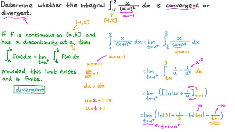 Determining Whether the Improper Integral of a Rational Function Having Discontinuity in the Interval of Integration Is Convergent or Divergent