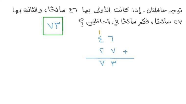 حل المسائل الكلامية التي تتضمن جمع الأعداد حتى ٩٩