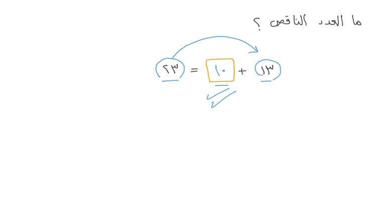 إيجاد العدد الذي يزيد بمقدار ١٠ عن عدد مُعطى لإكمال المعادلات