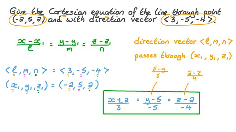 Finding the Cartesian Equation of a Line through a Given Point and with a Given Direction Vector