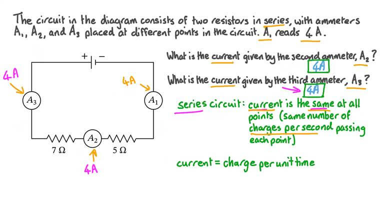 Finding the Current through Components in Series