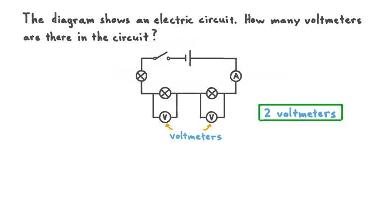 Déterminer le nombre de voltmètres dans un circuit