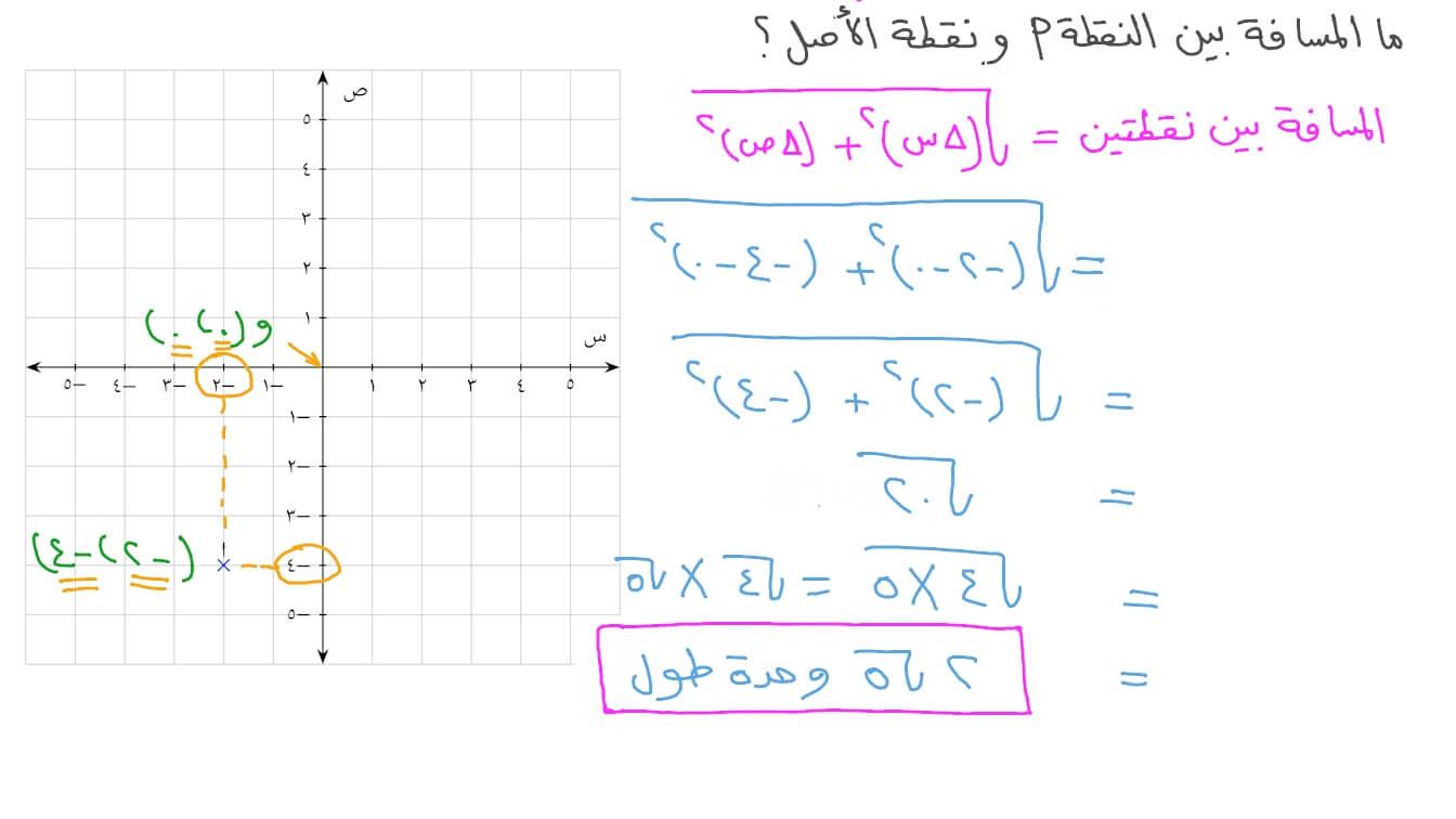 فيديو السؤال إيجاد المسافة بين نقطة ونقطة الأصل باستخدام قانون المسافة بين نقطتين نجوى