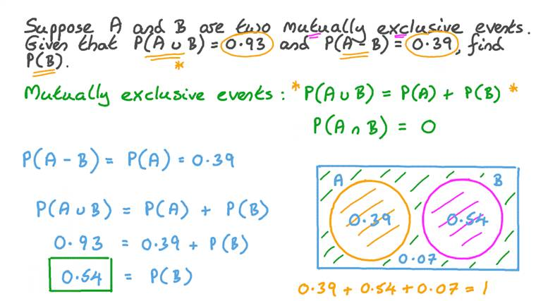 Using the Addition Rule to Determine the Probability of an Event Involving Mutually Exclusive Events