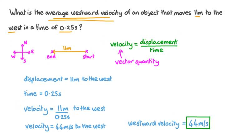 Calculating Average Westward Velocity