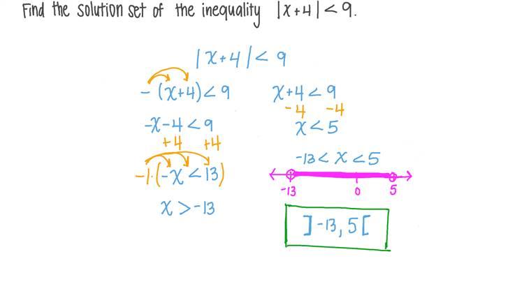 Déterminer l'ensemble solution à une inéquation contenant une valeur absolue