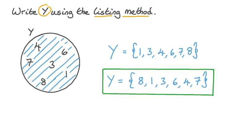 Writing a Set given in a Venn Diagram Using the Listing Method