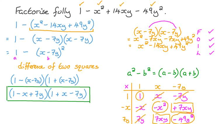 Factorizing the Difference of Two Squares Involving Perfect Squares