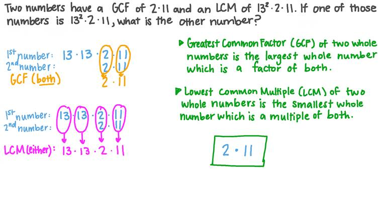 Solving Problems Involving GCF/HCF and LCM of Two Numbers Given as a Multiplication of Their Prime Factors