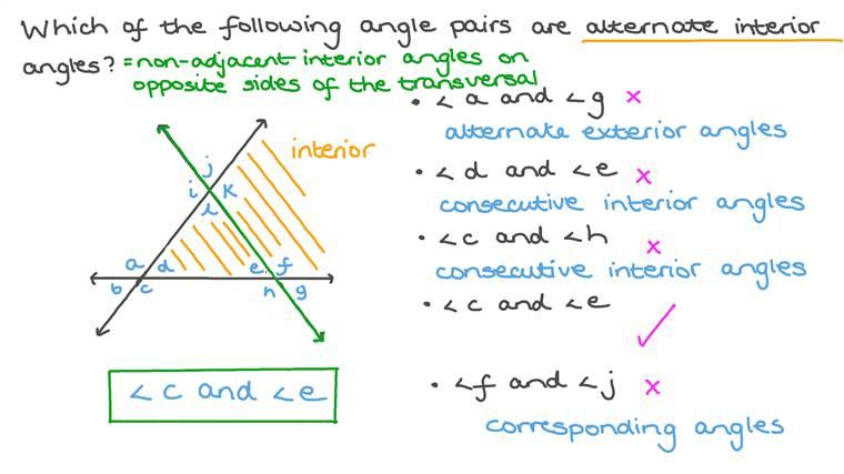 Identifier des angles alternes internes