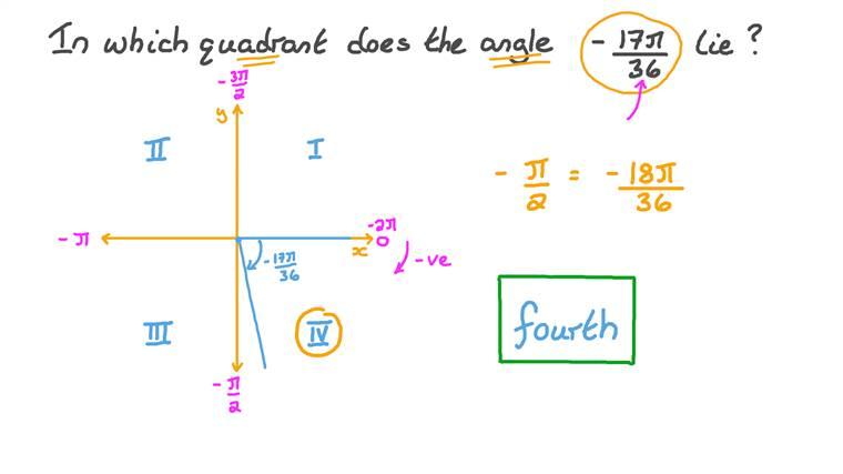 Déterminer dans quel quadrant se situe un angle donné