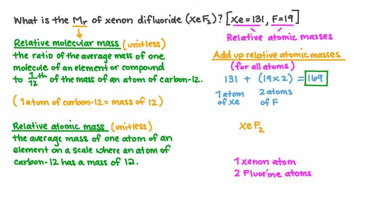Calcul de la masse moléculaire relative du difluorure de xénon à partir de sa formule chimique