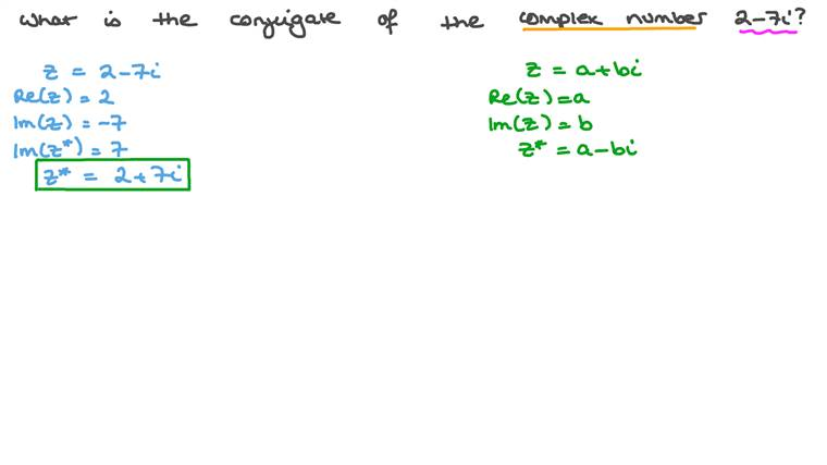 Finding the Conjugate of a Complex Number in Algebraic Form