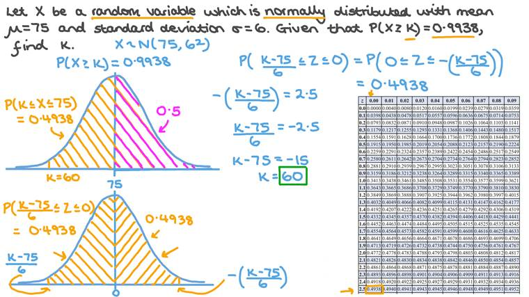 Using Probabilities from Normal Distribution to Evaluate an Unknown