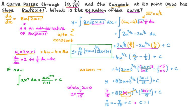 Finding the Equation of a Curve given the Slope of Its Tangent and a Point on Its Curve Involving Using Integration by Substitution