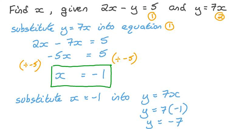 Solving a System of Linear Equations in Two Unknowns