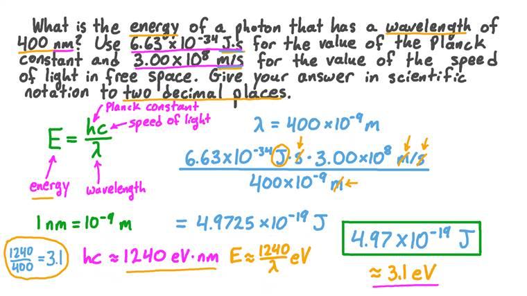 Calculer l'énergie d'un photon en fonction de sa longueur d'onde