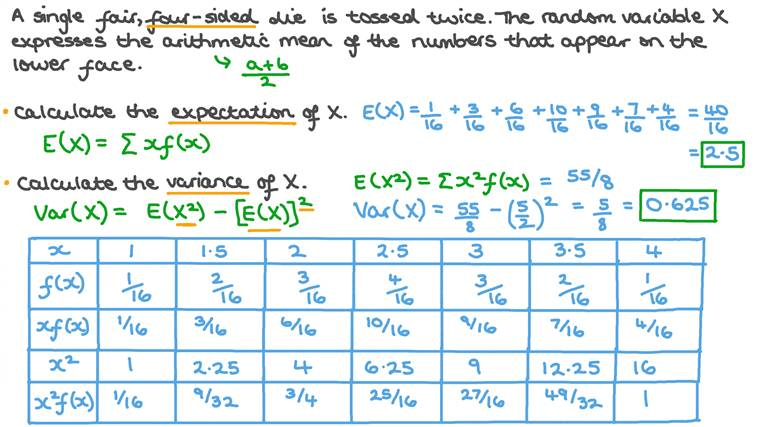 Calculating the Expectation and Variance of a Discrete Random Variable