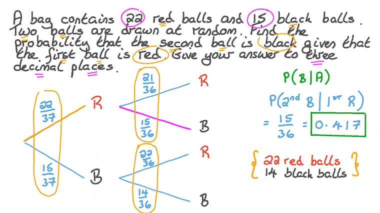 Calculating Conditional Probability without Replacement