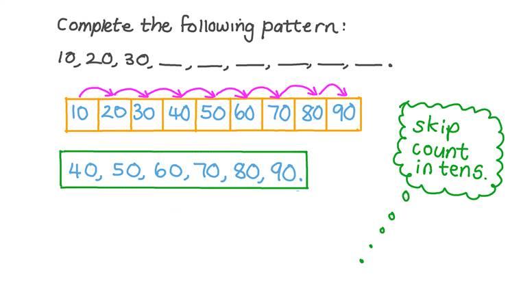 Secuencias numéricas con números hasta 99