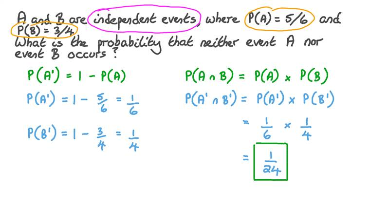 Finding the Probability of Neither of Two Independent Events Occuring