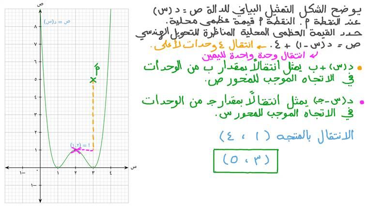 تحديد إحداثيات النقاط بعد التحويل الهندسي