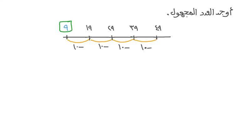 طرح مضاعفات العدد 10 على خط الأعداد