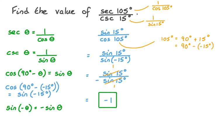 Evaluating Trigonometric Expressions by Using Cofunction and Periodic Identities