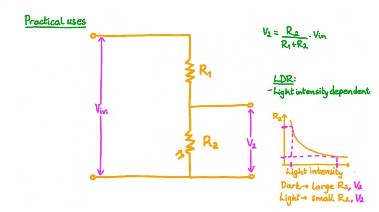 Finding the Resistance of a Resistor in a Potential Divider