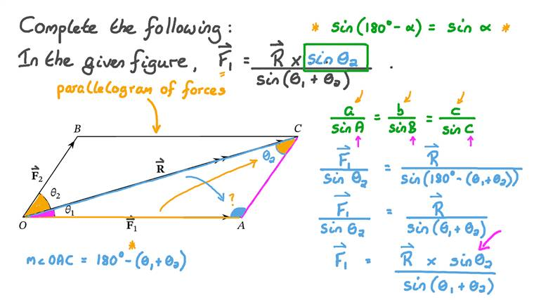 Finding the Missing Term in the Vector Forces Expression