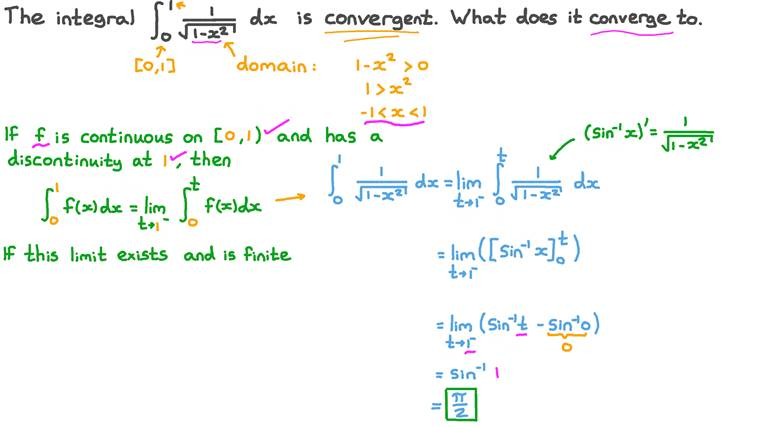 Evaluating the Improper Integral of a Discontinuous Function