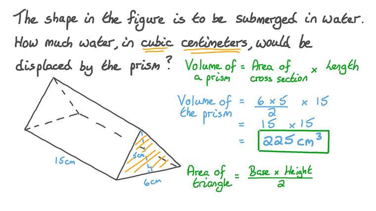 Finding the Surface Area of a Prism