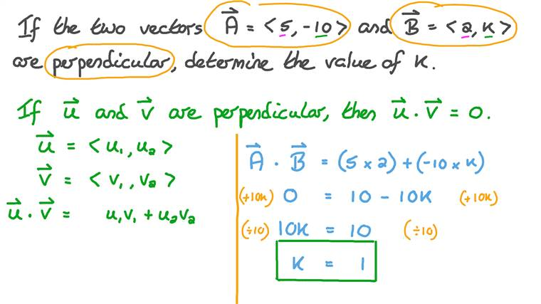 Finding the Dot Product of Two Vectors