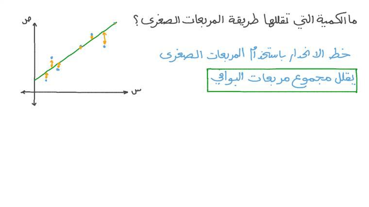 وصف طريقة الانحدار باستخدام طريقة المربعات الصغرى