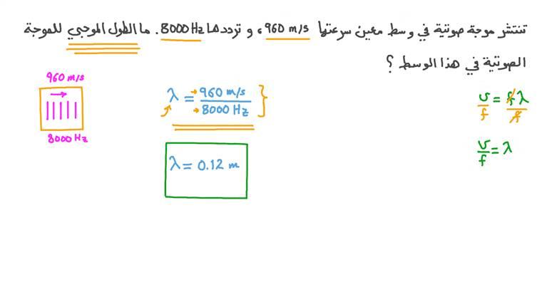 حساب الطول الموجي بمعلومية سرعة الموجة وترددها