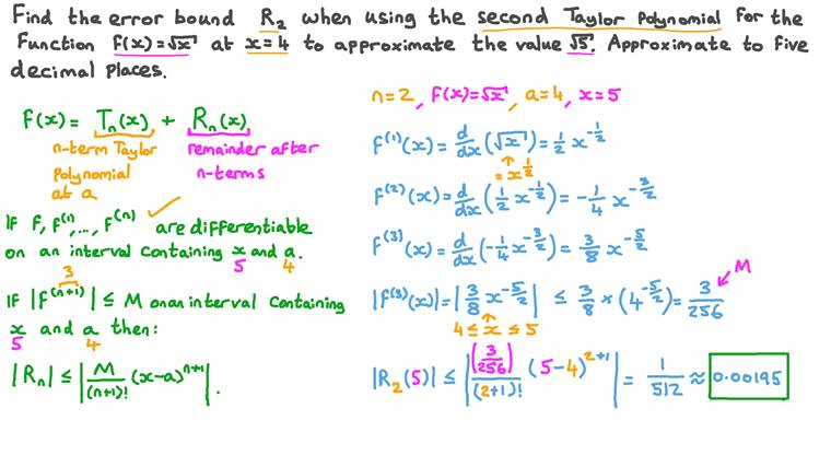 Finding the Error Bound for the Taylor Polynomial of the Square Root Function