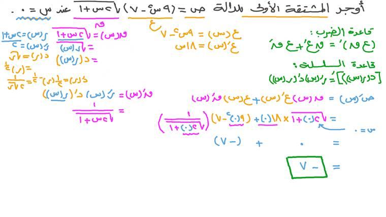 اشتقاق تركيبات من دوال كثيرات حدود ودوال جذرية باستخدام قاعدة الضرب عند نقطة ما